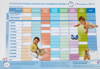 В Пензенской области возобновляют плановую иммунизацию детей