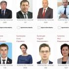 Анна Кузнецова лидирует в предварительном электронном голосовании ЕР